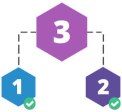 example badges in a hierarchy